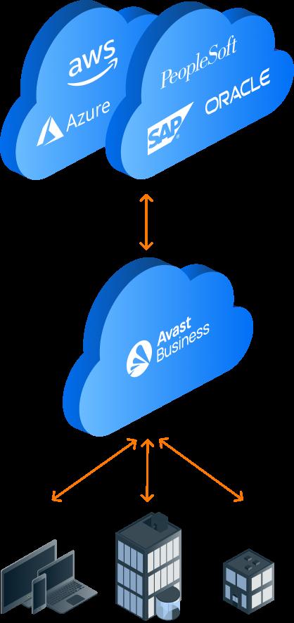 現代のワークプレース向けゼロ トラスト ネットワーク アクセス(ZTNA)