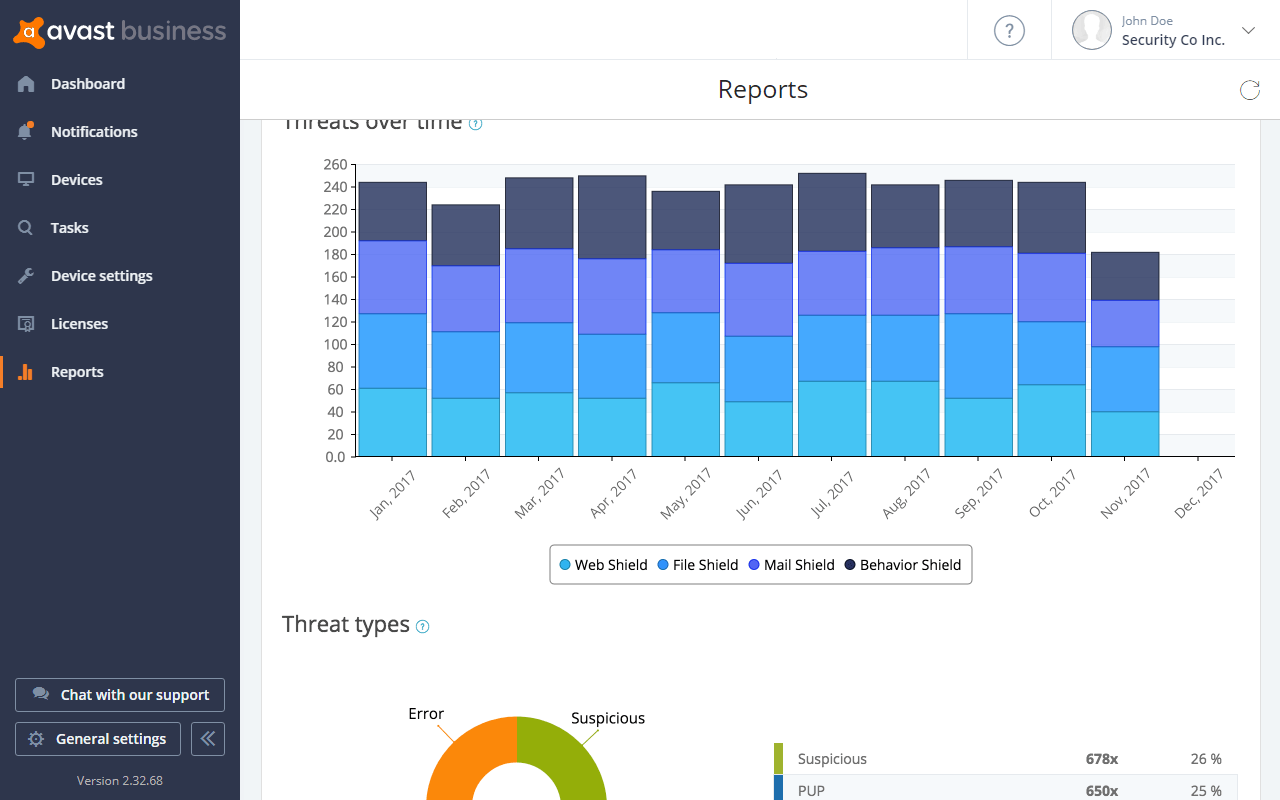 Stay on top of your security with in-depth analyses displayed in easy-to-read reports.