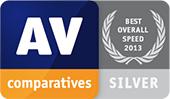 AV-Comparatives — najlepsza prędkość całkowita — SREBRO