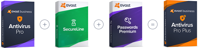 One package, every solution - Avast Business Antivirus Pro Plus