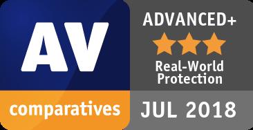 AV-Comparatives - Advanced+ nel test sulla protezione in ambienti reali