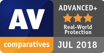 Az AV-Comparatives tényleges védelmi tesztje – Advanced+