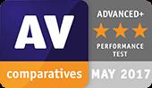 AV-Comparatives - Έλεγχος απόδοσης
