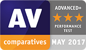AV-Comparatives – Prestandatest